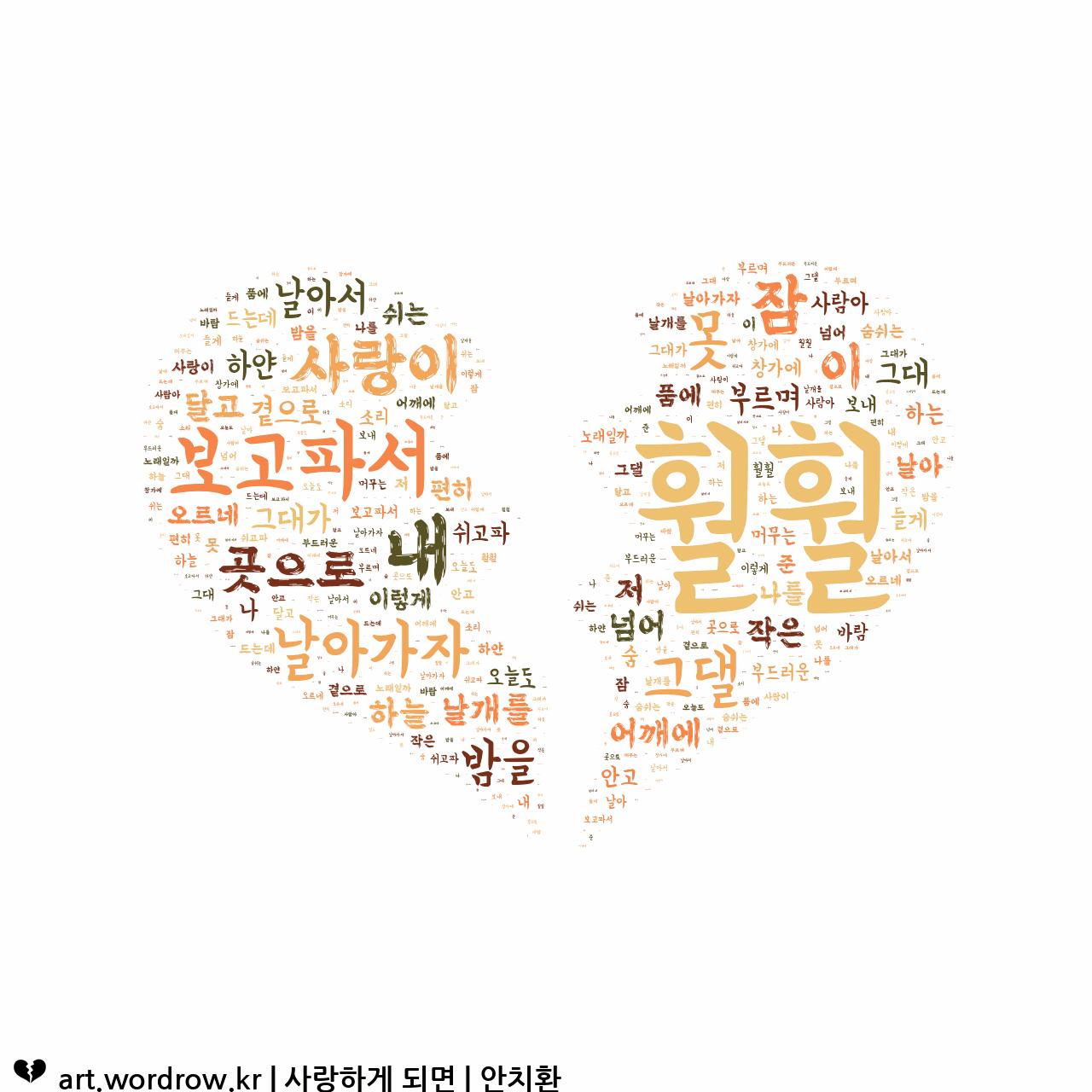 워드 클라우드: 사랑하게 되면 [안치환]-47